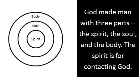 God made man with three parts—the spirit, the soul, and the body. The spirit is for contacting God.